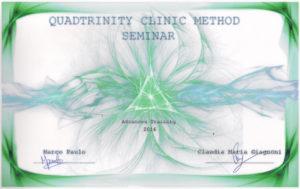 Attestato Bioquadtrinity Clinic Method II livello